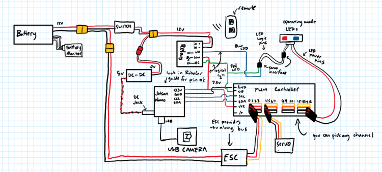 ECE148 Wiring.png